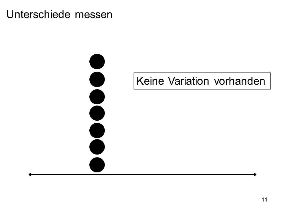 11 Unterschiede messen Keine Variation vorhanden