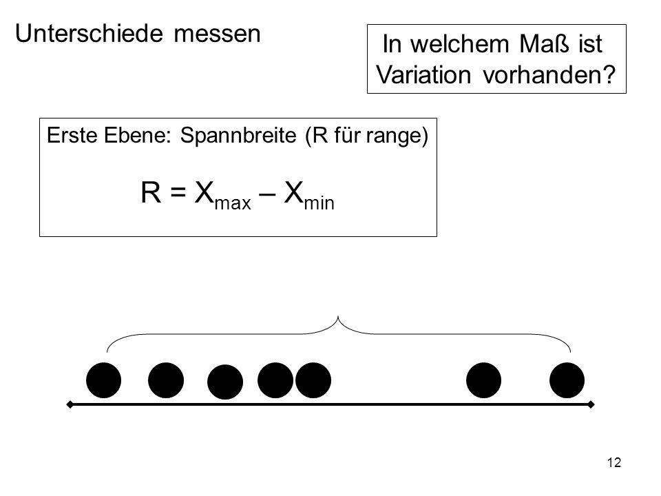 12 Unterschiede messen In welchem Maß ist Variation vorhanden? Erste Ebene: Spannbreite (R für range) R = X max – X min