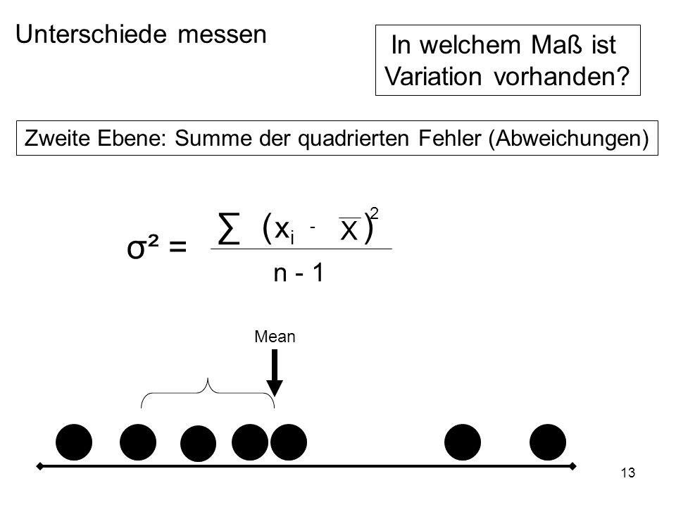 13 Unterschiede messen In welchem Maß ist Variation vorhanden? Zweite Ebene: Summe der quadrierten Fehler (Abweichungen) Mean σ² = xixi X - () n - 1 2