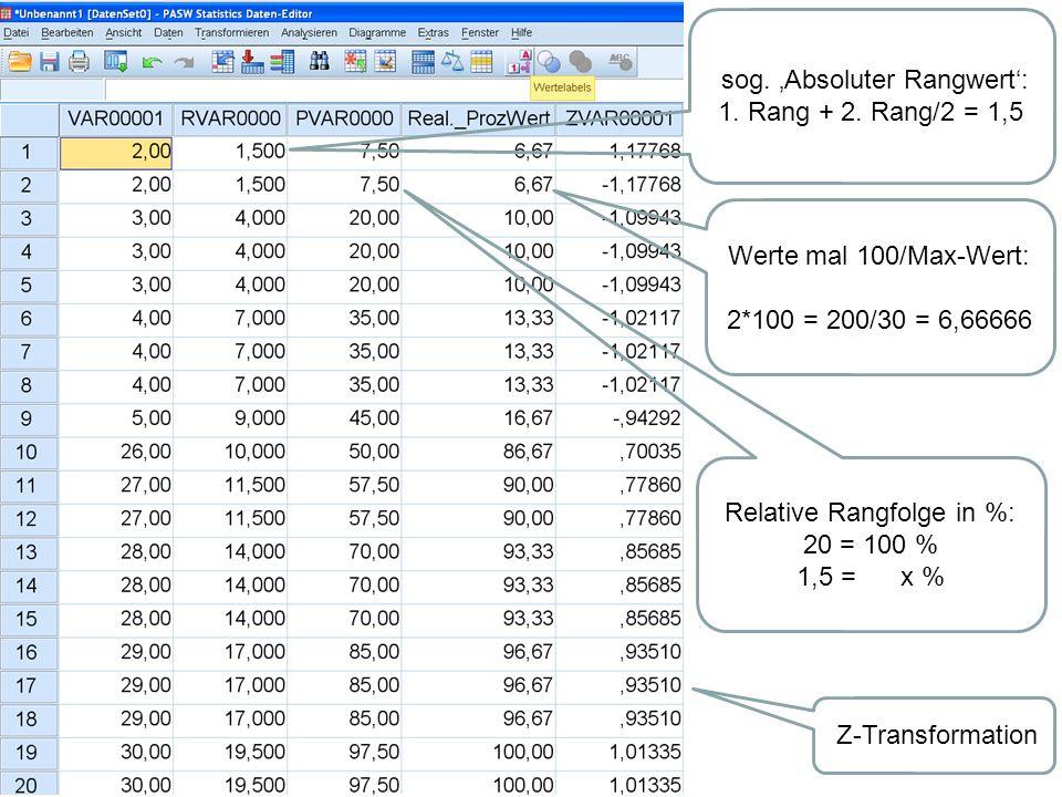 23 sog. Absoluter Rangwert: 1. Rang + 2. Rang/2 = 1,5 Werte mal 100/Max-Wert: 2*100 = 200/30 = 6,66666 Relative Rangfolge in %: 20 = 100 % 1,5 = x % Z