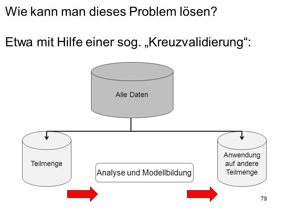 79 Wie kann man dieses Problem lösen? Etwa mit Hilfe einer sog. Kreuzvalidierung: Alle Daten Teilmenge Analyse und Modellbildung Anwendung auf andere