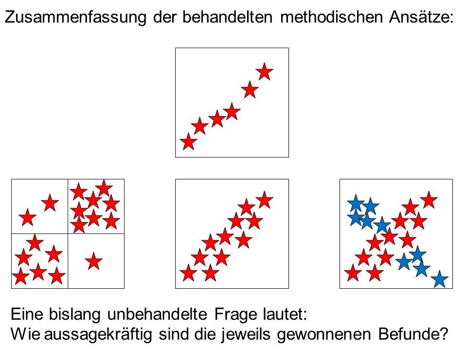 85 Zusammenfassung der behandelten methodischen Ansätze: Eine bislang unbehandelte Frage lautet: Wie aussagekräftig sind die jeweils gewonnenen Befund