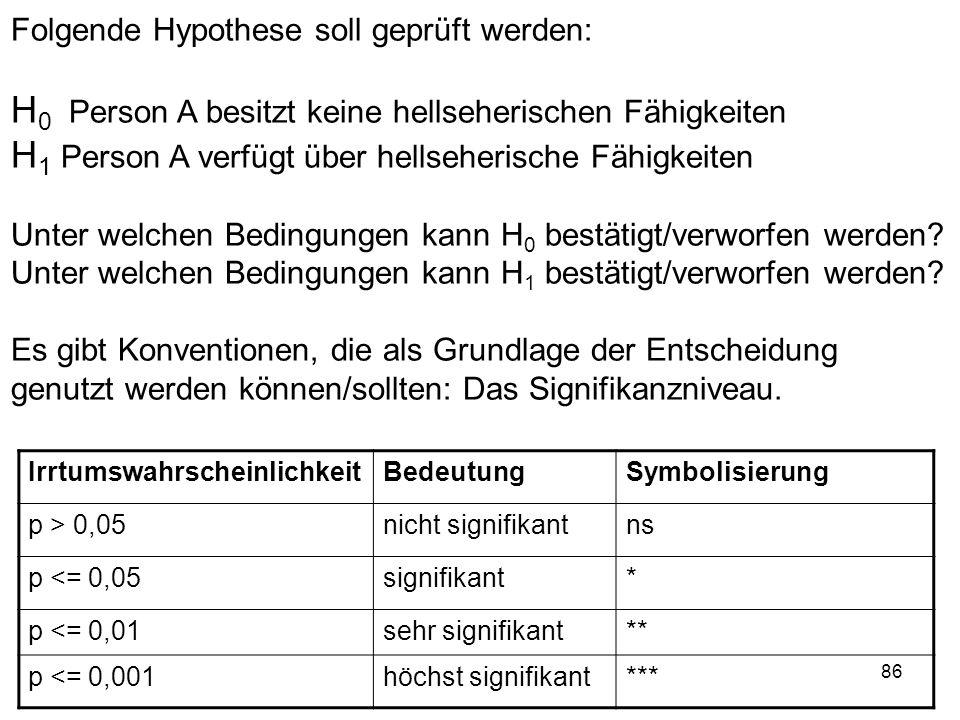 86 Folgende Hypothese soll geprüft werden: H 0 Person A besitzt keine hellseherischen Fähigkeiten H 1 Person A verfügt über hellseherische Fähigkeiten