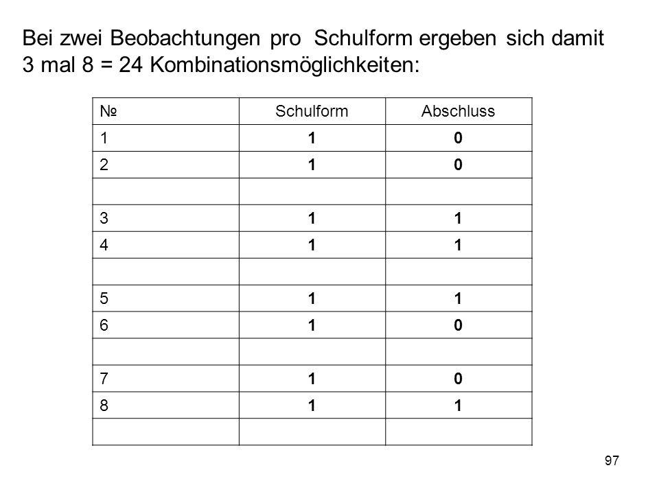 97 Bei zwei Beobachtungen pro Schulform ergeben sich damit 3 mal 8 = 24 Kombinationsmöglichkeiten: SchulformAbschluss 110 210 311 411 511 610 710 811