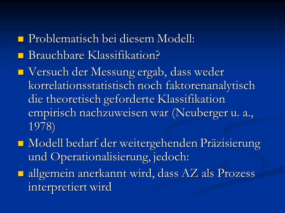 Problematisch bei diesem Modell: Problematisch bei diesem Modell: Brauchbare Klassifikation? Brauchbare Klassifikation? Versuch der Messung ergab, das