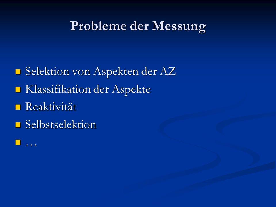 Probleme der Messung Selektion von Aspekten der AZ Selektion von Aspekten der AZ Klassifikation der Aspekte Klassifikation der Aspekte Reaktivität Rea