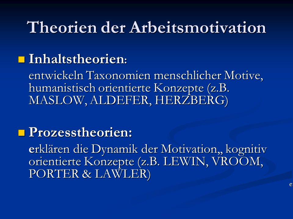 Theorien der Arbeitsmotivation Inhaltstheorien : Inhaltstheorien : entwickeln Taxonomien menschlicher Motive, humanistisch orientierte Konzepte (z.B.