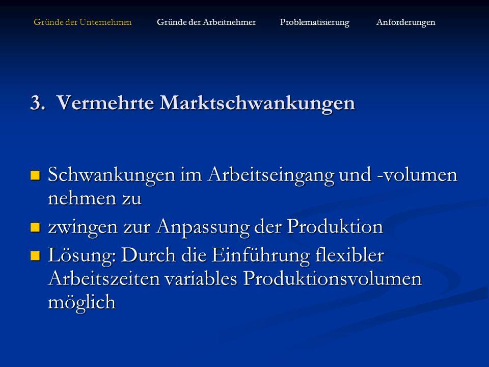 Gründe der UnternehmenGründe der ArbeitnehmerProblematisierungAnforderungen 3. Vermehrte Marktschwankungen Schwankungen im Arbeitseingang und -volumen