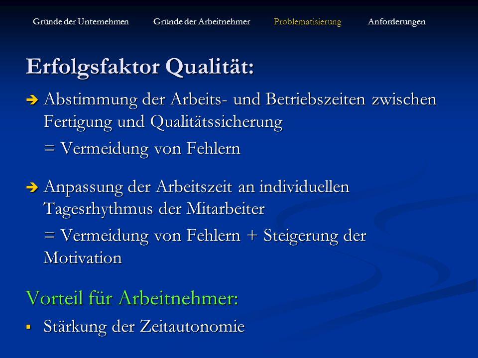 Gründe der UnternehmenGründe der ArbeitnehmerProblematisierungAnforderungen Erfolgsfaktor Qualität: Abstimmung der Arbeits- und Betriebszeiten zwische