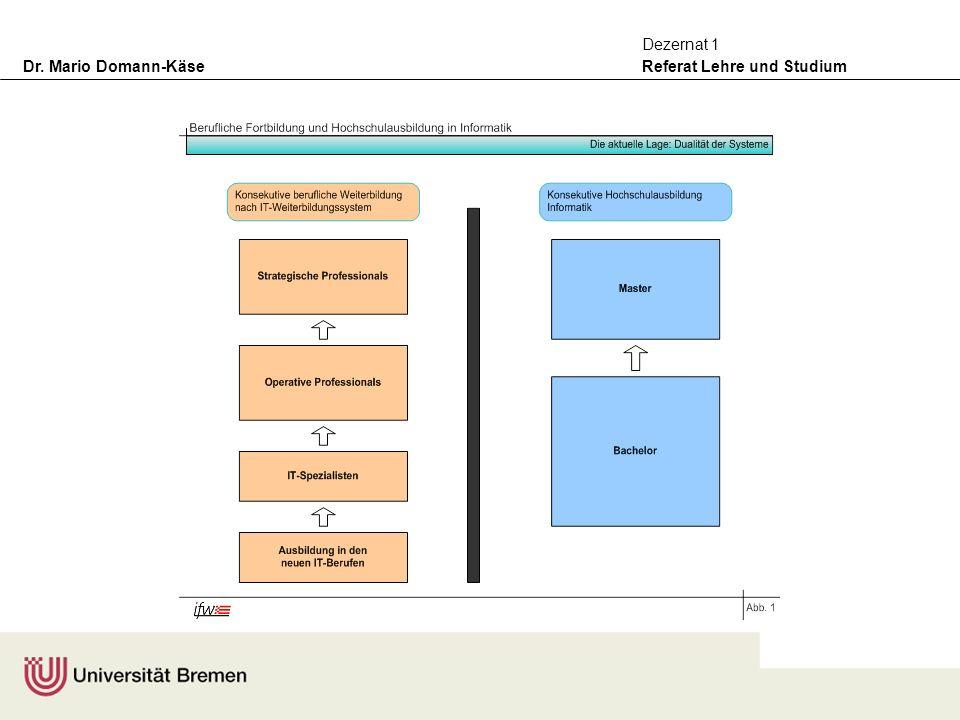 Dr. Mario Domann-Käse Referat Lehre und Studium Dezernat 1