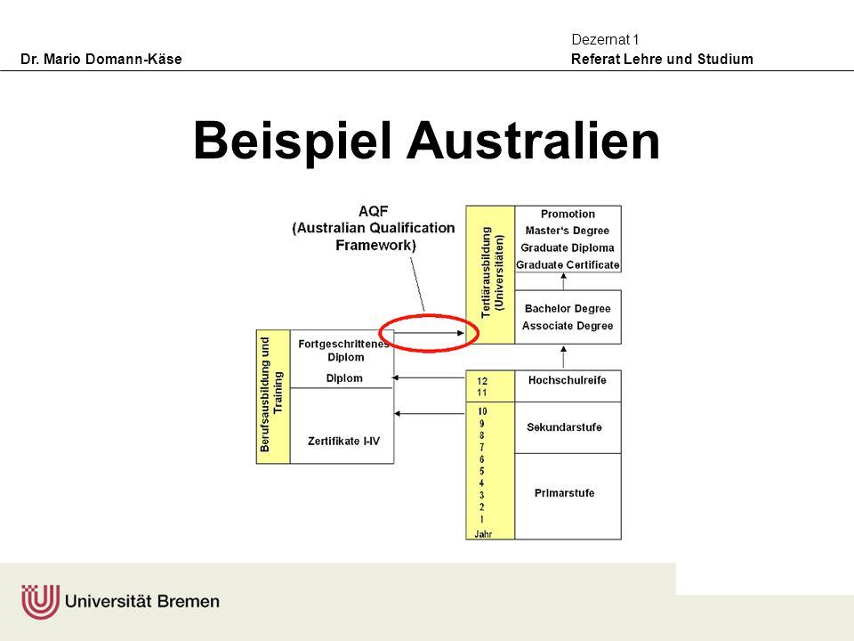 Dr. Mario Domann-Käse Referat Lehre und Studium Dezernat 1 Beispiel Australien