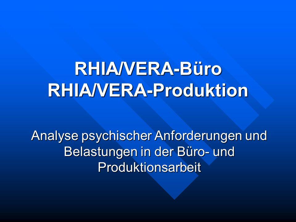 13.12.2004RHIA/VERA-Büro und -Produktion42 Reliabilität VERA / RHIA Büro Koeffizienten waren gut Koeffizienten waren gut –VERA Stufe r=0.84 –Zusatzaufwand r=0.74 –Monotone Bedingungen r=0.80 –Zeitdruck r=0.67 Sehr befriedigende Reliabilität Sehr befriedigende Reliabilität