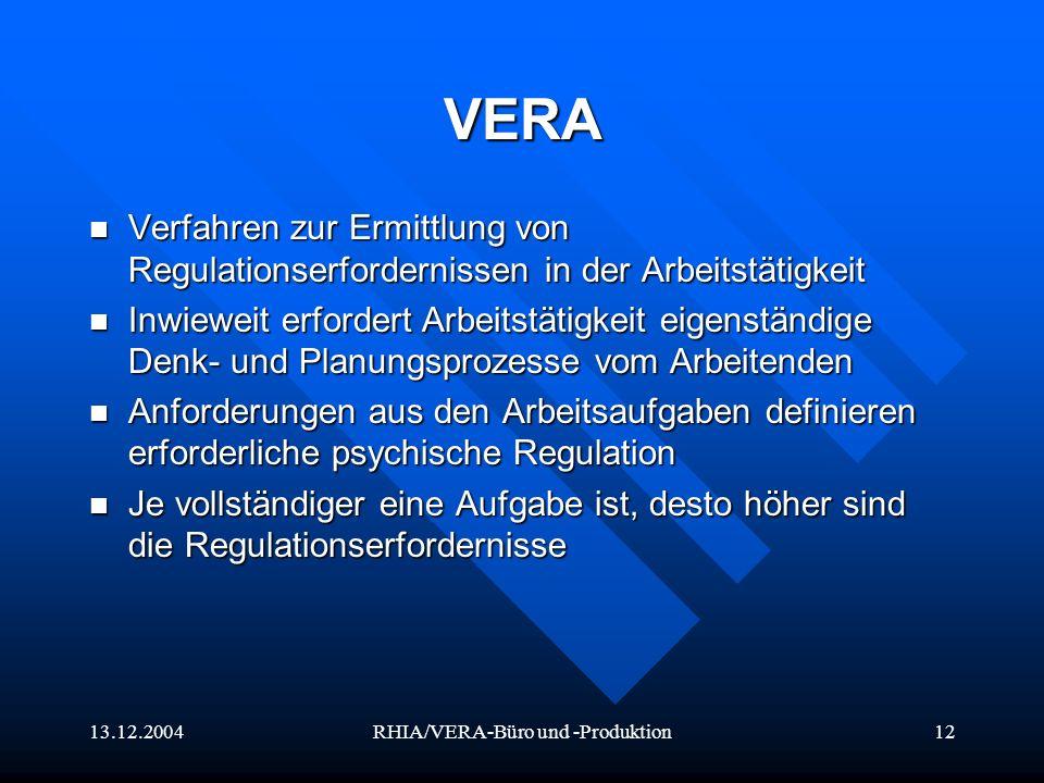 13.12.2004RHIA/VERA-Büro und -Produktion12 VERA Verfahren zur Ermittlung von Regulationserfordernissen in der Arbeitstätigkeit Verfahren zur Ermittlun