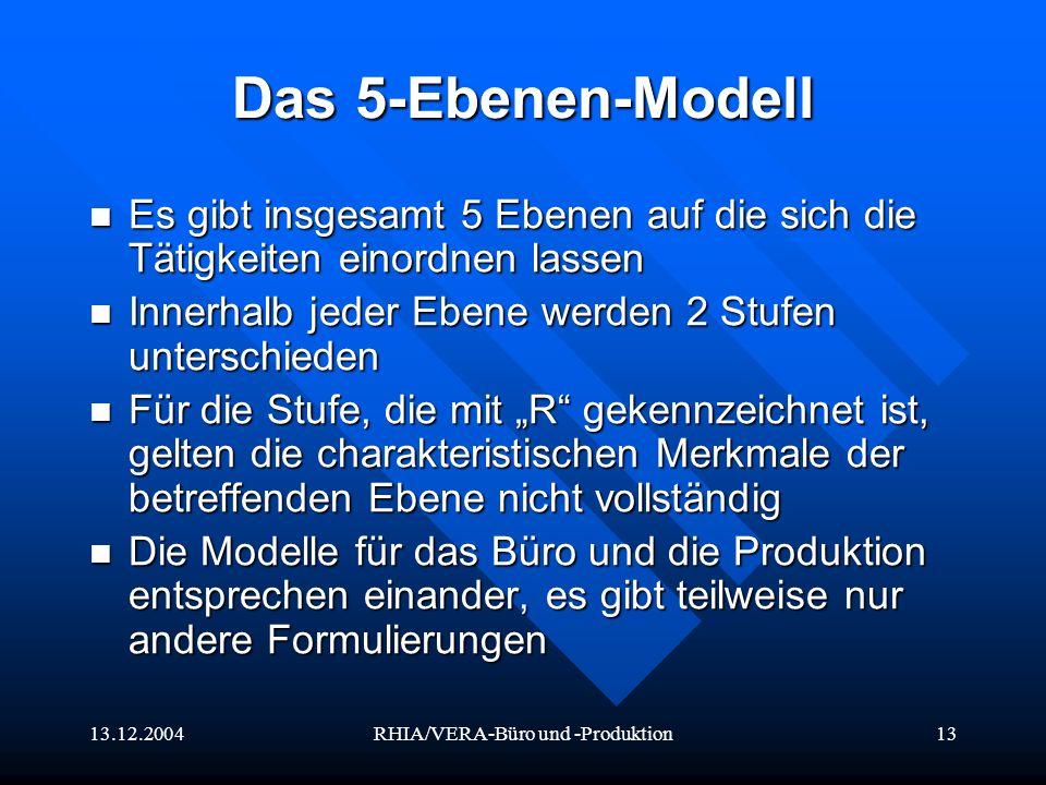 13.12.2004RHIA/VERA-Büro und -Produktion13 Das 5-Ebenen-Modell Es gibt insgesamt 5 Ebenen auf die sich die Tätigkeiten einordnen lassen Es gibt insges