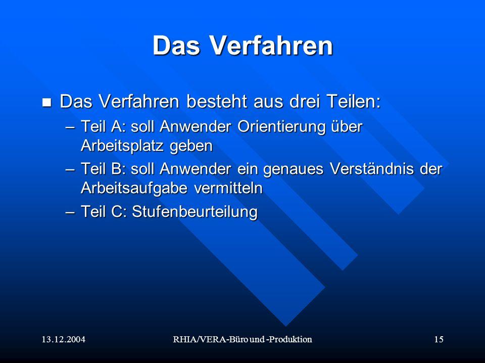 13.12.2004RHIA/VERA-Büro und -Produktion15 Das Verfahren Das Verfahren besteht aus drei Teilen: Das Verfahren besteht aus drei Teilen: –Teil A: soll A