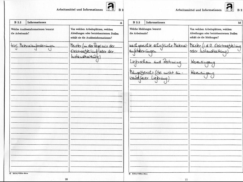 13.12.2004RHIA/VERA-Büro und -Produktion20