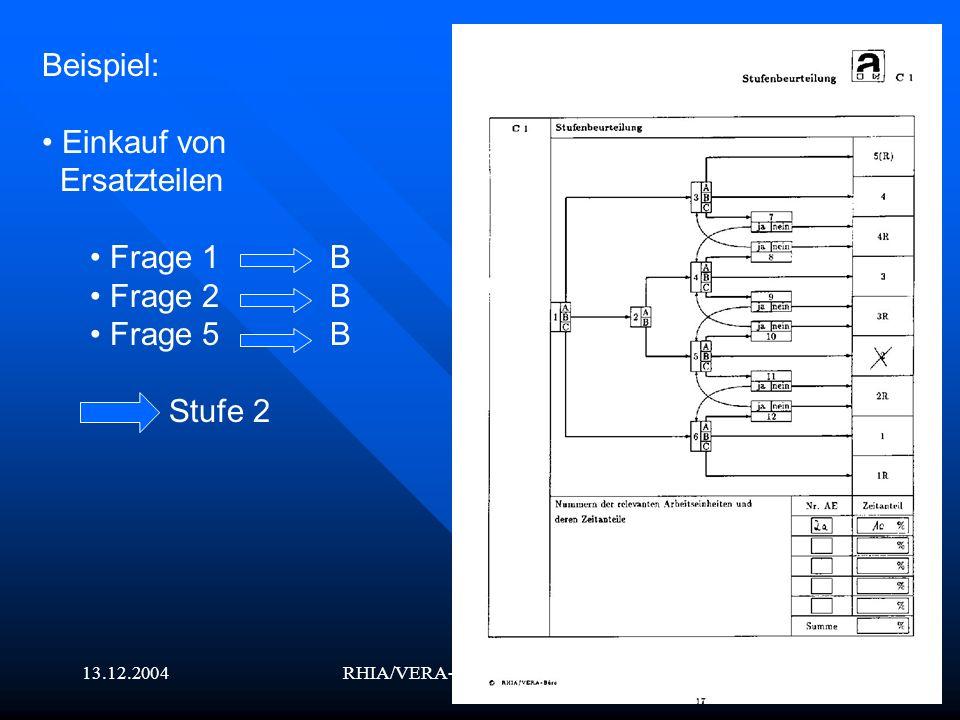 13.12.2004RHIA/VERA-Büro und -Produktion24 Beispiel: Einkauf von Ersatzteilen Frage 1B Frage 2B Frage 5B Stufe 2