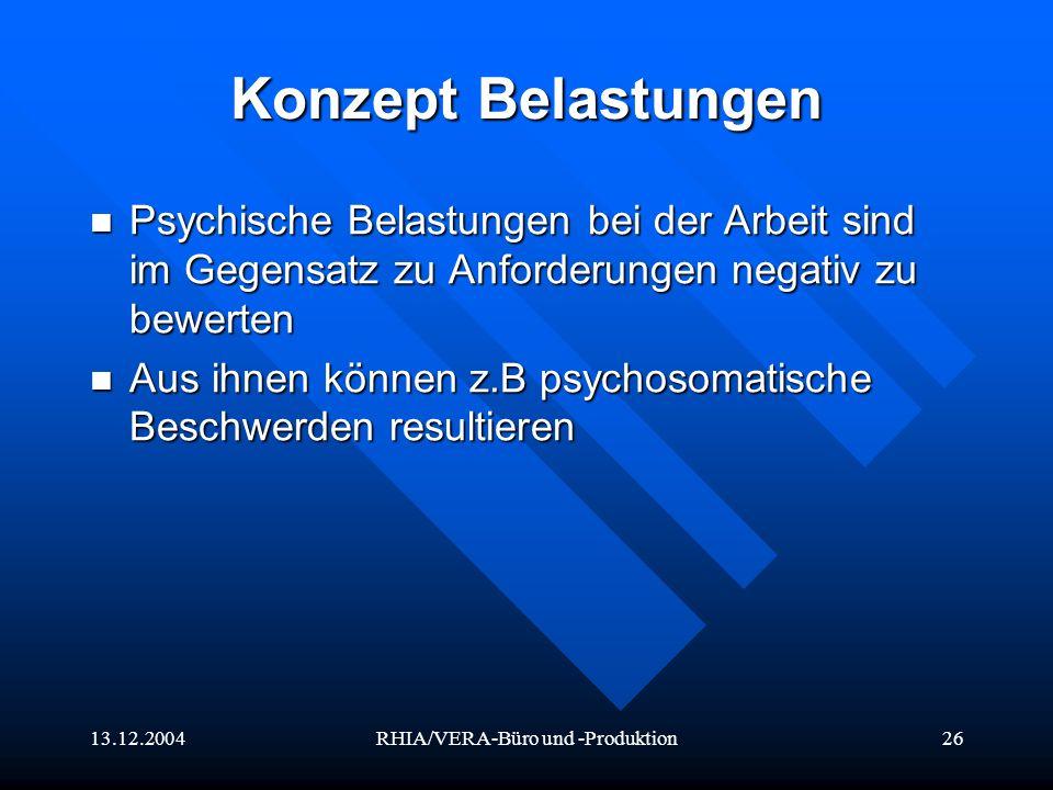 13.12.2004RHIA/VERA-Büro und -Produktion26 Konzept Belastungen Psychische Belastungen bei der Arbeit sind im Gegensatz zu Anforderungen negativ zu bew