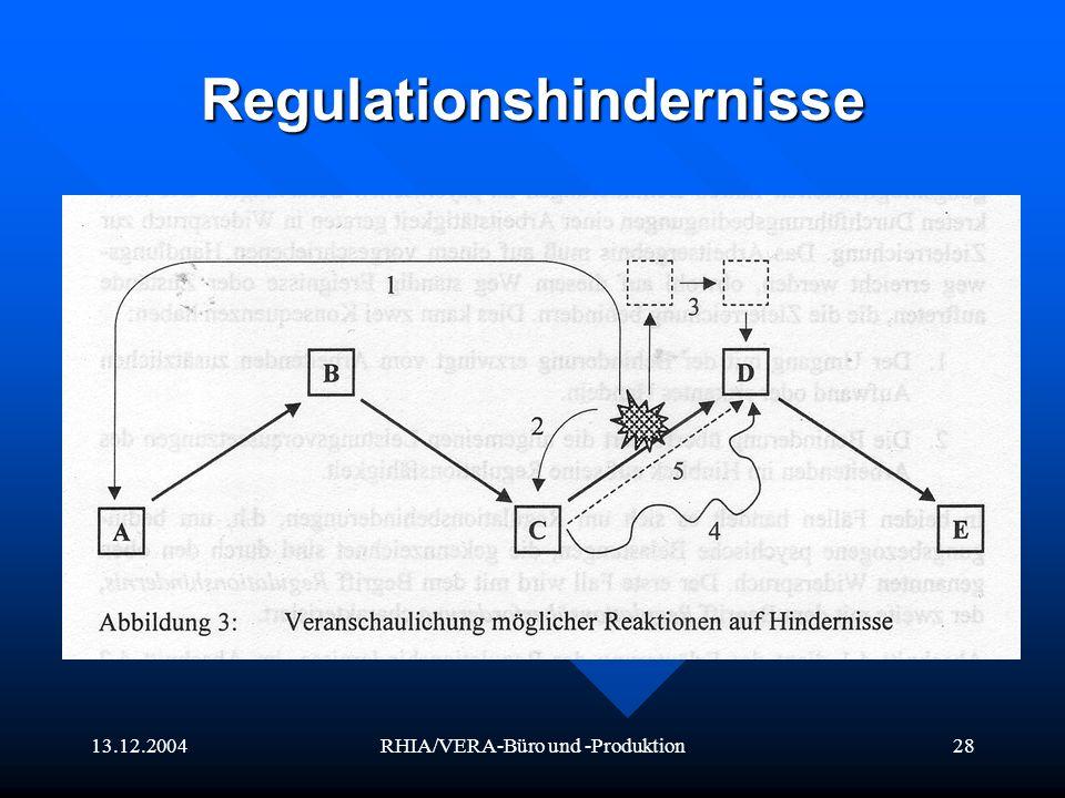13.12.2004RHIA/VERA-Büro und -Produktion28 Regulationshindernisse