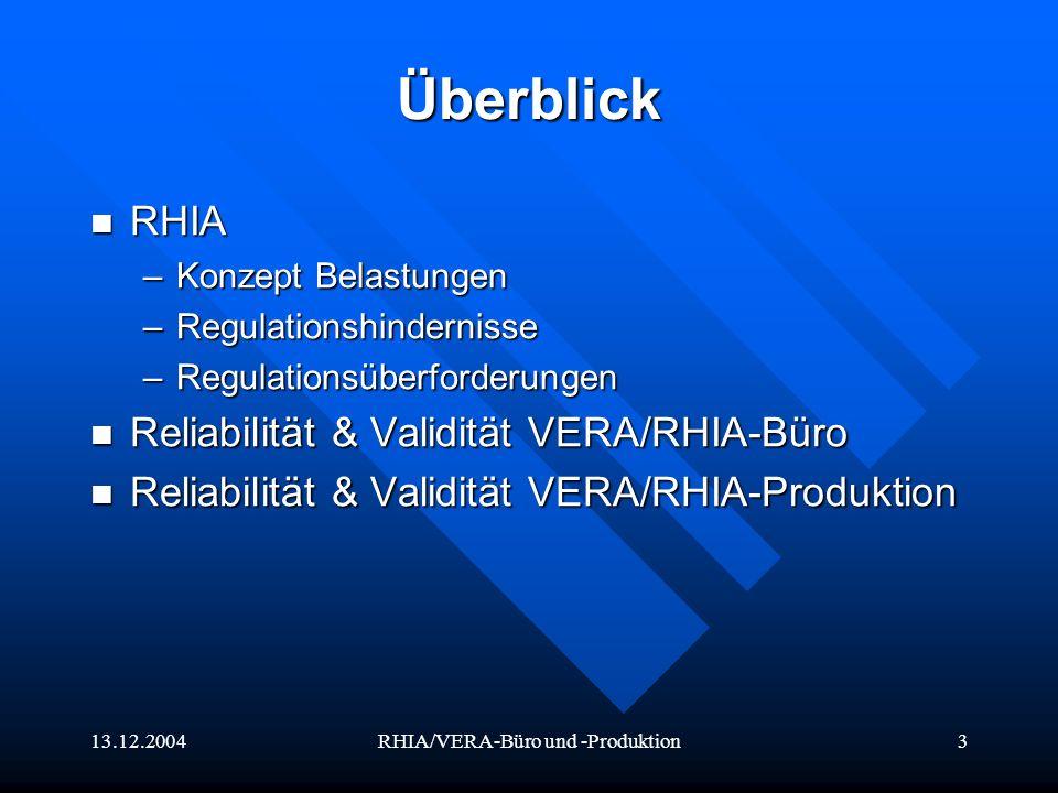 13.12.2004RHIA/VERA-Büro und -Produktion34 Regulationsüberforderungen Dauerzustände bei der Arbeit, die den Arbeitenden belasten Dauerzustände bei der Arbeit, die den Arbeitenden belasten Regulative Prozesse des Arbeitenden werden durch schlechte Umgebungs- oder Aufgabenbedingungen beeinträchtigt Regulative Prozesse des Arbeitenden werden durch schlechte Umgebungs- oder Aufgabenbedingungen beeinträchtigt Es gibt aufgabenimmanente und aufgabenunspezifische Regulationsüberforderungen Es gibt aufgabenimmanente und aufgabenunspezifische Regulationsüberforderungen