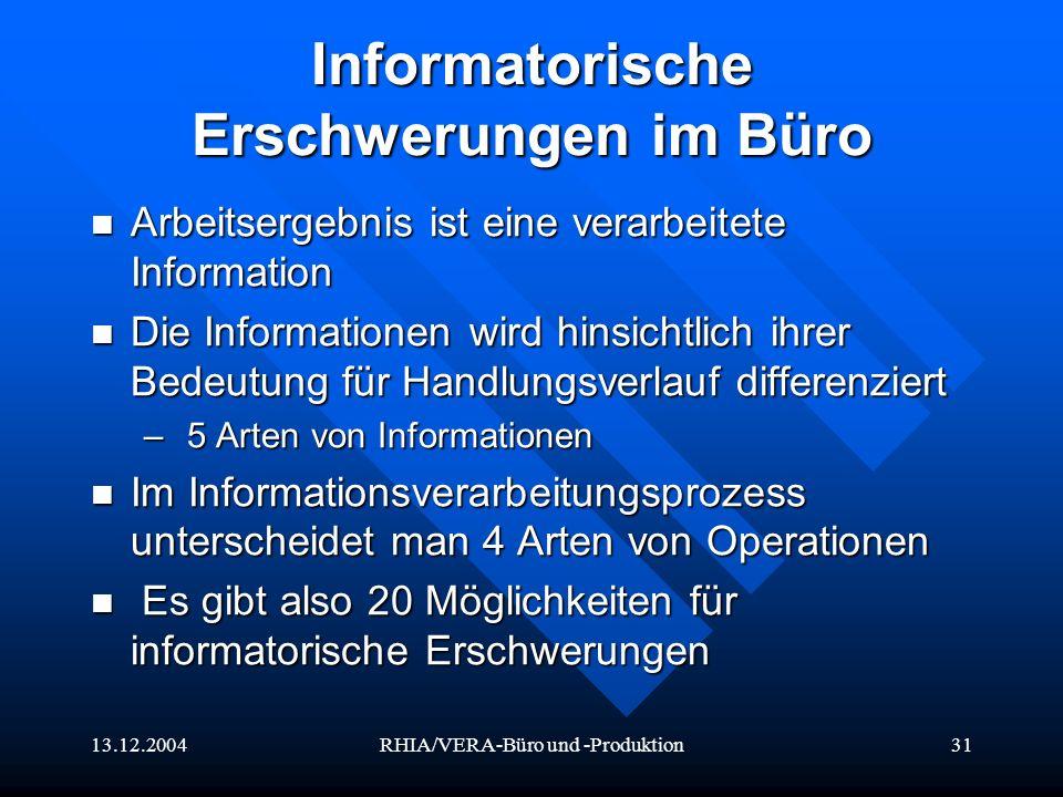 13.12.2004RHIA/VERA-Büro und -Produktion31 Informatorische Erschwerungen im Büro Arbeitsergebnis ist eine verarbeitete Information Arbeitsergebnis ist