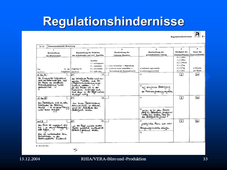 13.12.2004RHIA/VERA-Büro und -Produktion33 Regulationshindernisse