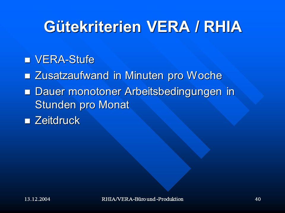 13.12.2004RHIA/VERA-Büro und -Produktion40 Gütekriterien VERA / RHIA VERA-Stufe VERA-Stufe Zusatzaufwand in Minuten pro Woche Zusatzaufwand in Minuten