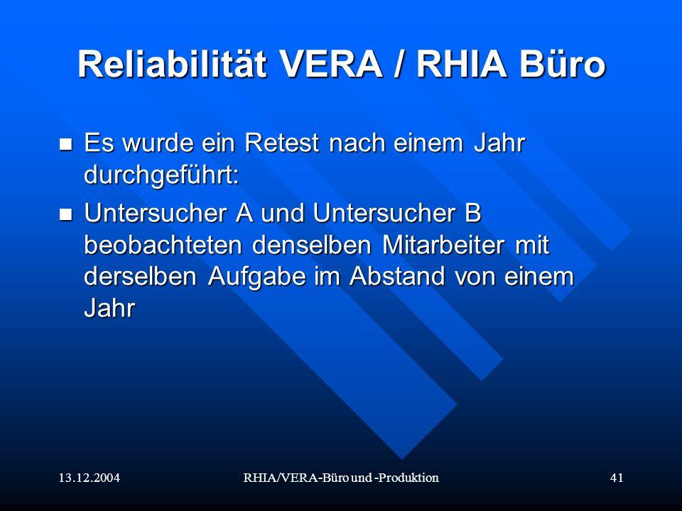 13.12.2004RHIA/VERA-Büro und -Produktion41 Reliabilität VERA / RHIA Büro Es wurde ein Retest nach einem Jahr durchgeführt: Es wurde ein Retest nach ei