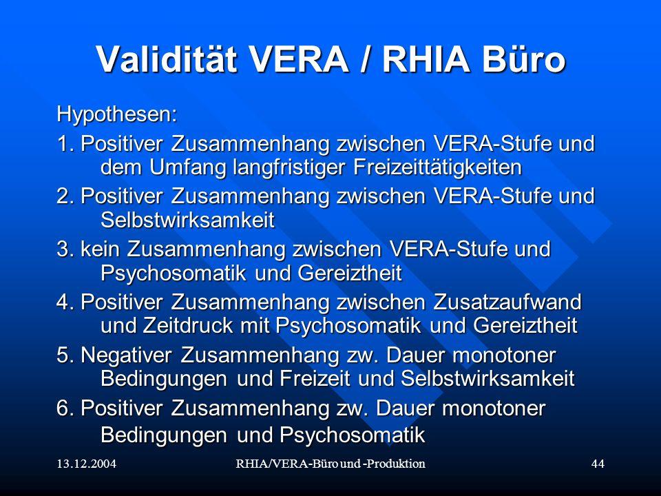 13.12.2004RHIA/VERA-Büro und -Produktion44 Validität VERA / RHIA Büro Hypothesen: 1. Positiver Zusammenhang zwischen VERA-Stufe und dem Umfang langfri