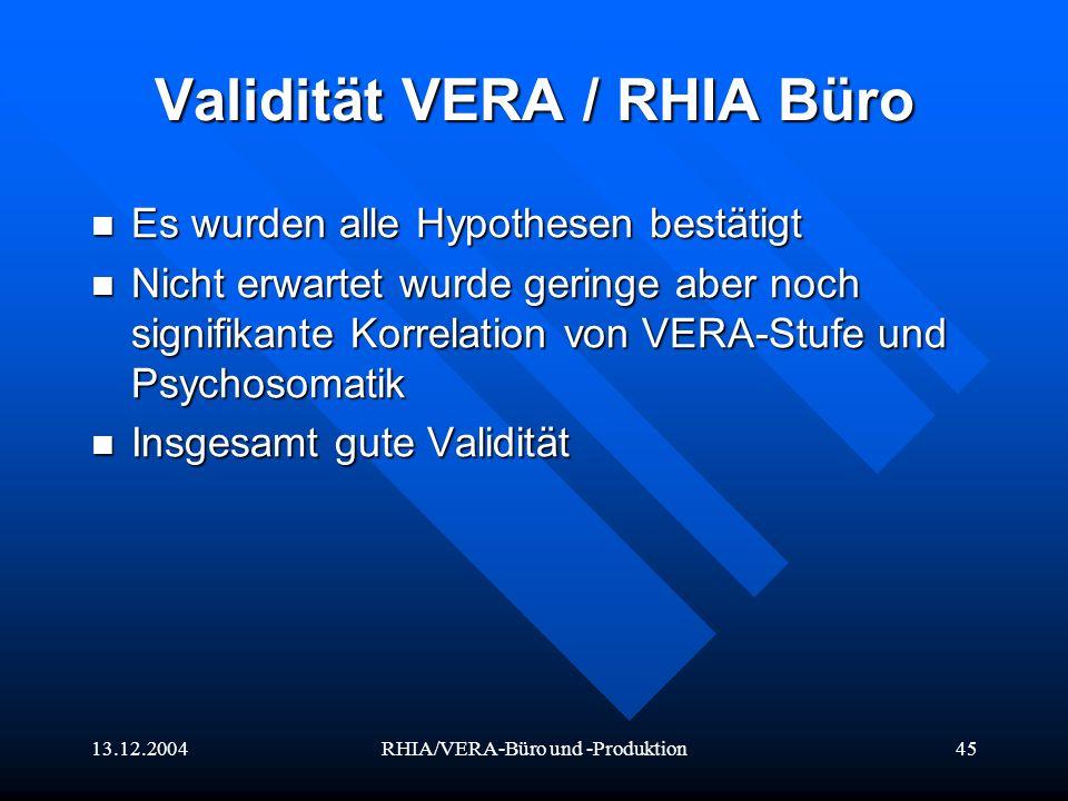 13.12.2004RHIA/VERA-Büro und -Produktion45 Validität VERA / RHIA Büro Es wurden alle Hypothesen bestätigt Es wurden alle Hypothesen bestätigt Nicht er