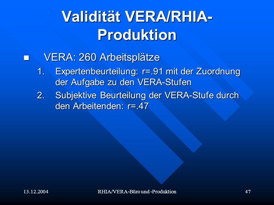 13.12.2004RHIA/VERA-Büro und -Produktion47 Validität VERA/RHIA- Produktion VERA: 260 Arbeitsplätze VERA: 260 Arbeitsplätze 1.Expertenbeurteilung: r=.9