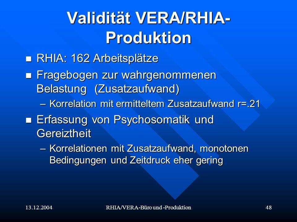 13.12.2004RHIA/VERA-Büro und -Produktion48 Validität VERA/RHIA- Produktion RHIA: 162 Arbeitsplätze RHIA: 162 Arbeitsplätze Fragebogen zur wahrgenommen