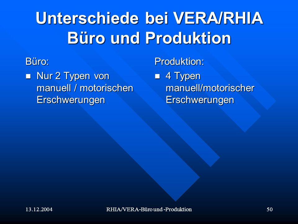 13.12.2004RHIA/VERA-Büro und -Produktion50 Unterschiede bei VERA/RHIA Büro und Produktion Büro: Nur 2 Typen von manuell / motorischen Erschwerungen Nu