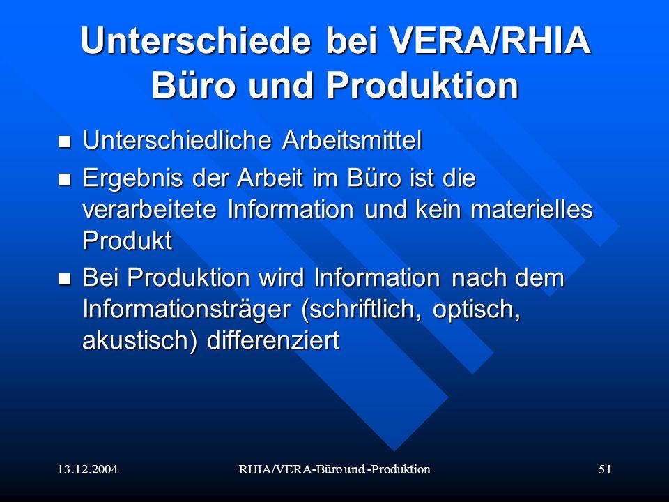 13.12.2004RHIA/VERA-Büro und -Produktion51 Unterschiede bei VERA/RHIA Büro und Produktion Unterschiedliche Arbeitsmittel Unterschiedliche Arbeitsmitte
