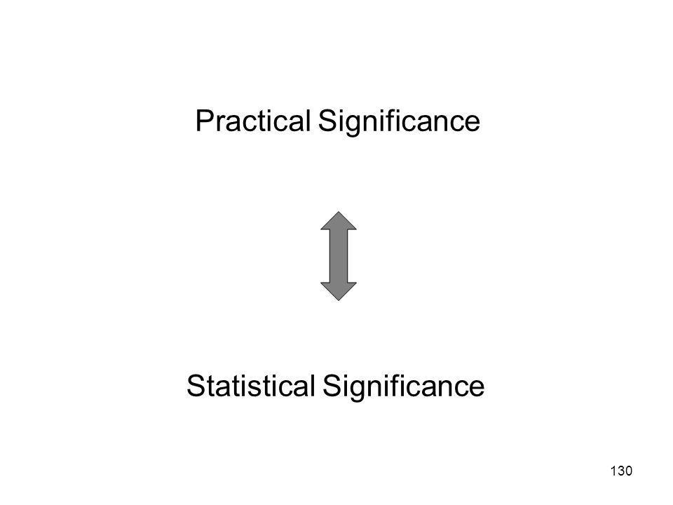 130 Practical Significance Statistical Significance