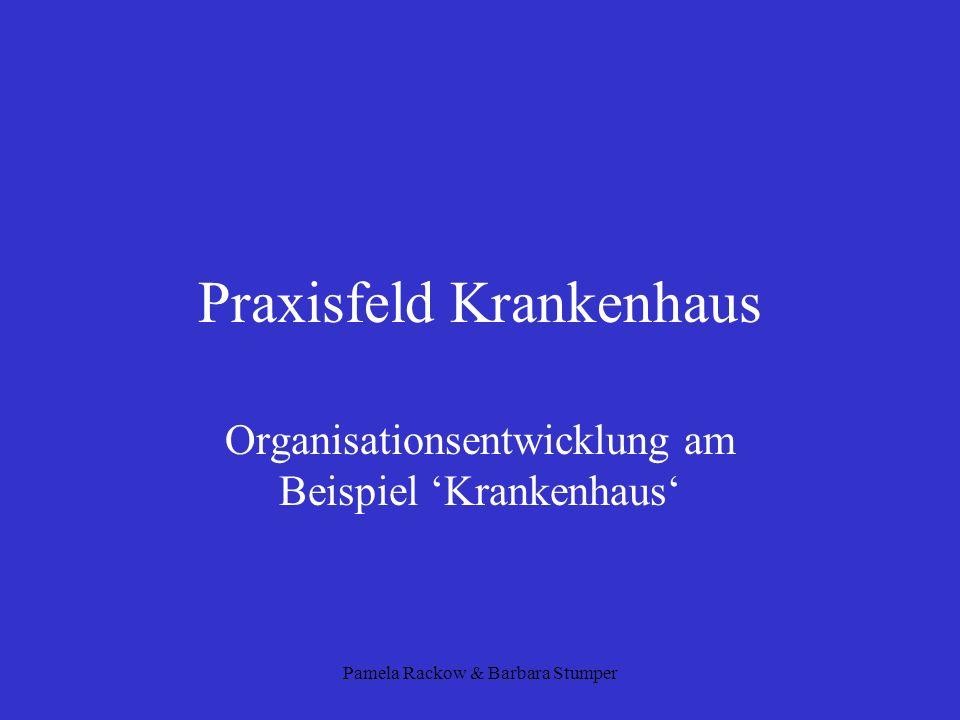 Pamela Rackow & Barbara Stumper Gliederung Begriffsklärung Organisationsentwicklung Warum Organisationsentwicklung im Krankenhaus.