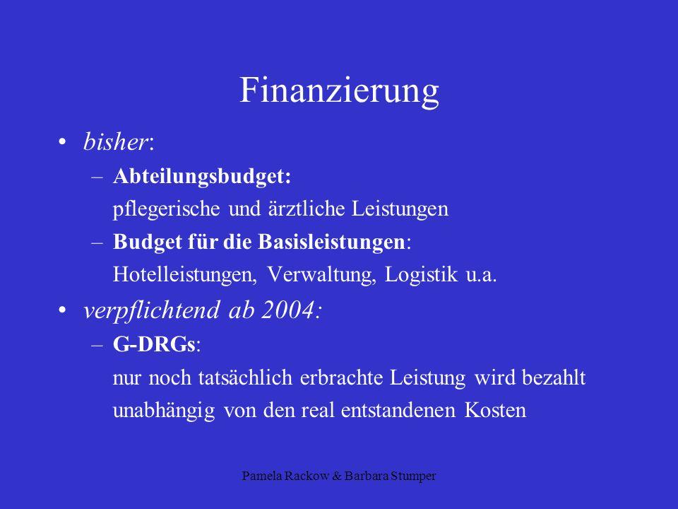 Pamela Rackow & Barbara Stumper Finanzierung bisher: –Abteilungsbudget: pflegerische und ärztliche Leistungen –Budget für die Basisleistungen: Hotelle
