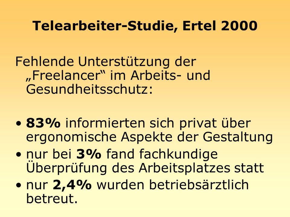 Telearbeiter-Studie, Ertel 2000 Fehlende Unterstützung der Freelancer im Arbeits- und Gesundheitsschutz: 83% informierten sich privat über ergonomisch