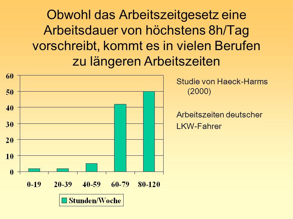 Obwohl das Arbeitszeitgesetz eine Arbeitsdauer von höchstens 8h/Tag vorschreibt, kommt es in vielen Berufen zu längeren Arbeitszeiten Studie von Haeck