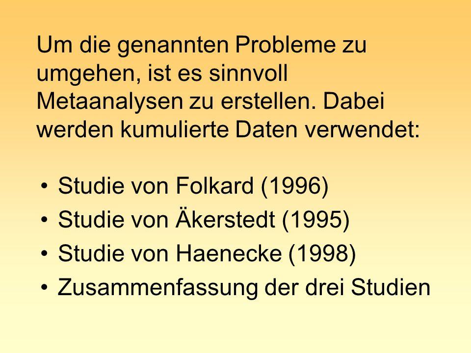 Um die genannten Probleme zu umgehen, ist es sinnvoll Metaanalysen zu erstellen. Dabei werden kumulierte Daten verwendet: Studie von Folkard (1996) St
