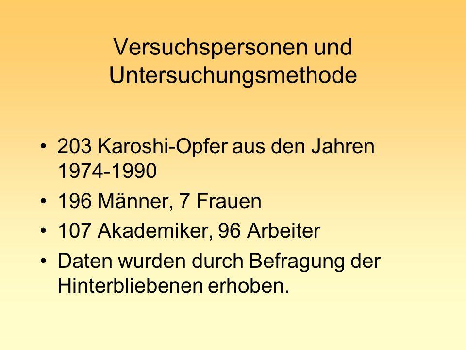 Versuchspersonen und Untersuchungsmethode 203 Karoshi-Opfer aus den Jahren 1974-1990 196 Männer, 7 Frauen 107 Akademiker, 96 Arbeiter Daten wurden dur