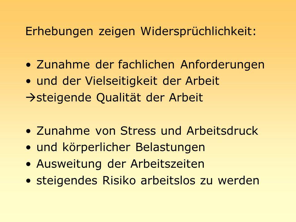 Befragung von 1994-99 (Ministeriums für Arbeit und Soziales in NRW): steigende Belastungsrelevanz von zunehmender Verantwortung (32 % auf 44%), hoher Zeitdruck (34 % auf 36%) und steigende Arbeitsmenge (von 20 Prozent auf 25 Prozent) ungünstige Arbeitszeiten sind ein relevanter Belastungsfaktor Ablösung kollektiver, stabiler und regelmäßiger Muster der Arbeitszeit durch wechselnde, dezentrale Vereinbarungen