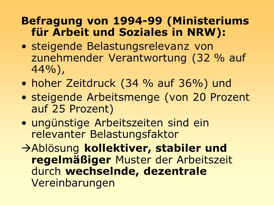 Befragung von 1994-99 (Ministeriums für Arbeit und Soziales in NRW): steigende Belastungsrelevanz von zunehmender Verantwortung (32 % auf 44%), hoher