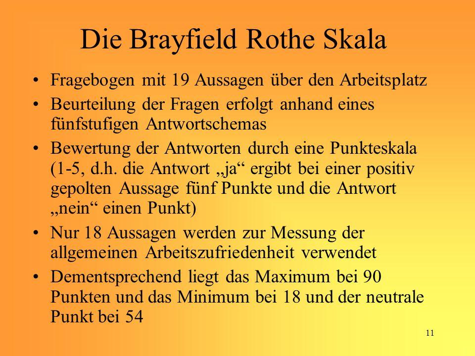 11 Die Brayfield Rothe Skala Fragebogen mit 19 Aussagen über den Arbeitsplatz Beurteilung der Fragen erfolgt anhand eines fünfstufigen Antwortschemas Bewertung der Antworten durch eine Punkteskala (1-5, d.h.