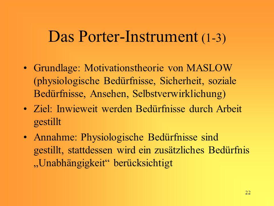 22 Das Porter-Instrument (1-3) Grundlage: Motivationstheorie von MASLOW (physiologische Bedürfnisse, Sicherheit, soziale Bedürfnisse, Ansehen, Selbstverwirklichung) Ziel: Inwieweit werden Bedürfnisse durch Arbeit gestillt Annahme: Physiologische Bedürfnisse sind gestillt, stattdessen wird ein zusätzliches Bedürfnis Unabhängigkeit berücksichtigt