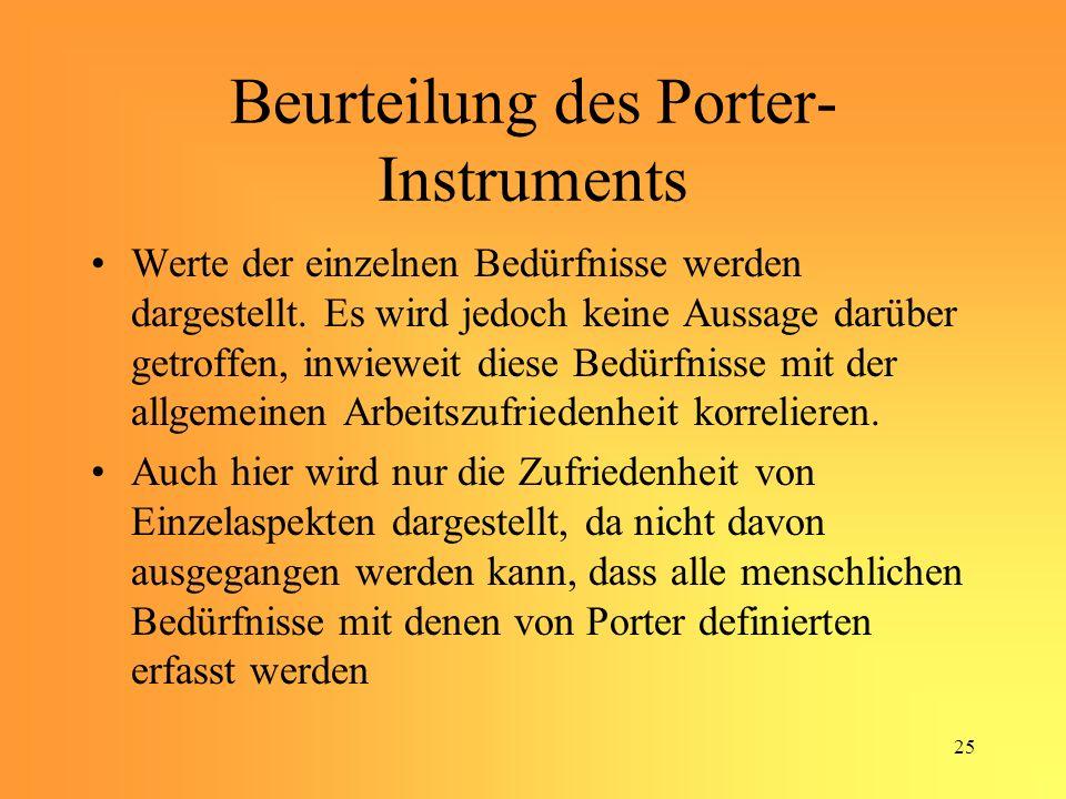 25 Beurteilung des Porter- Instruments Werte der einzelnen Bedürfnisse werden dargestellt.