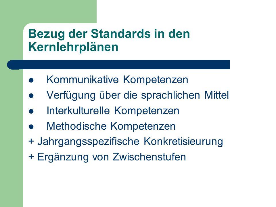 Bezug der Standards in den Kernlehrplänen Kommunikative Kompetenzen Verfügung über die sprachlichen Mittel Interkulturelle Kompetenzen Methodische Kom