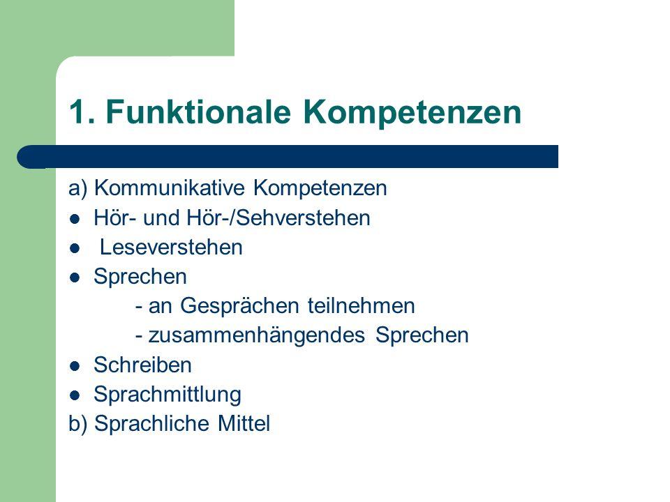 1. Funktionale Kompetenzen a) Kommunikative Kompetenzen Hör- und Hör-/Sehverstehen Leseverstehen Sprechen - an Gesprächen teilnehmen - zusammenhängend