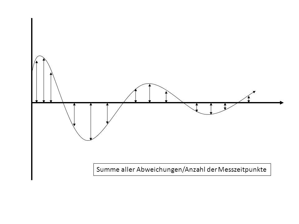 Summe aller Abweichungen/Anzahl der Messzeitpunkte