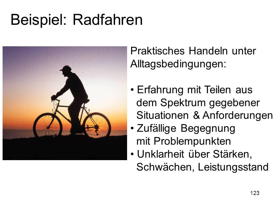123 Beispiel: Radfahren Praktisches Handeln unter Alltagsbedingungen: Erfahrung mit Teilen aus dem Spektrum gegebener Situationen & Anforderungen Zufä